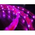 Listwa LED EVERLIGHT PROFESSIONAL 14,4 W/m, 12V DC, 1320 lm/m, 1m, gwarancja 3 lata